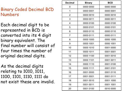 calculator binary to decimal binary to decimal worksheet beivangeward s diary