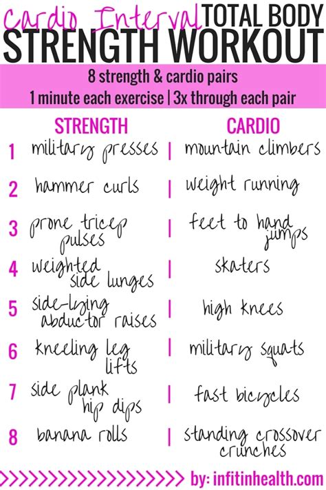 cardio interval total strength workout