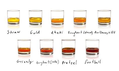 what color is whiskey whiskey color chart manteresting