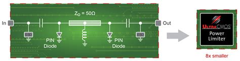 esd protection diode for rf esd protection diode rf 28 images gsa forum articles march 2015 diode array for esd