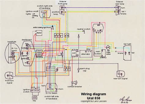 ural wiring diagram