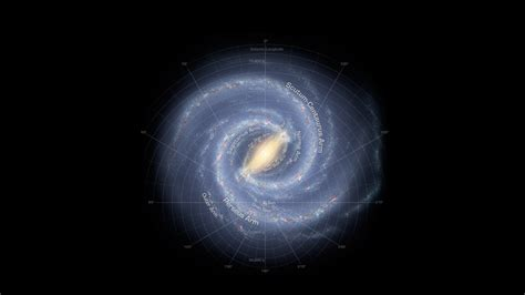 what does the milky way galaxy look like galaxy shapes