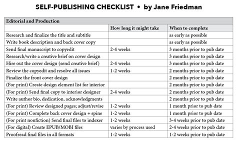 production checklist template the self publishing checklist editorial production