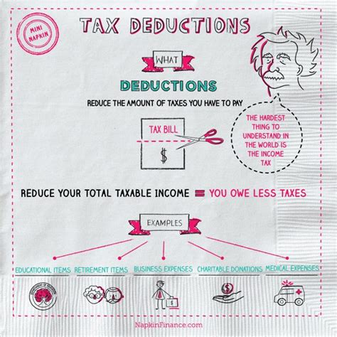 buying new house tax deductions buying a house buying a home