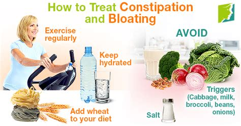 how to relieve constipation how to treat constipation and bloating