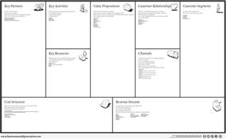 Business Canvas Model Template by Business Model Canvas