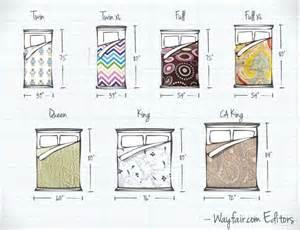 1000 images about dorm room ideas on pinterest dorm room ideas