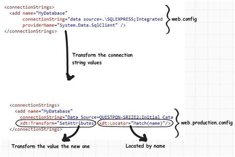 convert pdf to word plus registration code quick word to pdf registration code maniacinterfw over