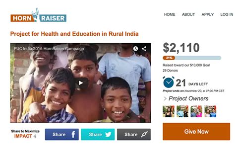 Online Project Work From Home In India - engineering social work students raise funds for service