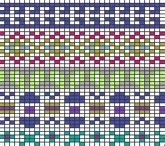 knit chart maker 119 best images about border charts on