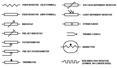 types of resistor in physics resistor symbol with a dot electrical engineering stack exchange