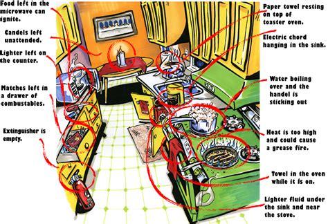Kitchen Hazards Safety In The Home Homeinsurance Org