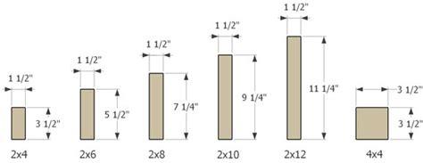 Photoaltan22 Lumber Dimensions