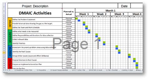 continuous improvement tracking template continuous process improvement plan template pictures to