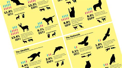 test myers briggs the myers briggs personality test deemed expensive and