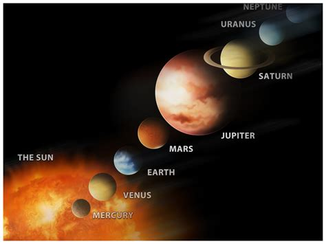 Solar System Ppt Template Powerpoint Slides Solar System Ppt Solar System Powerpoint Template