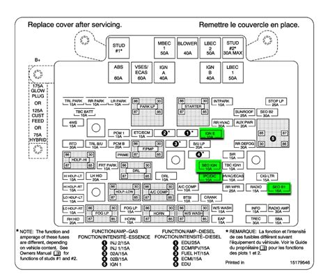 similiar 2004 gmc yukon fuse box diagram keywords intended