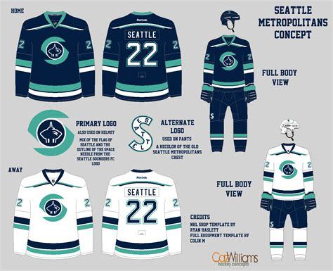 Ballard Designs redux what should the seattle nhl team be called seattle