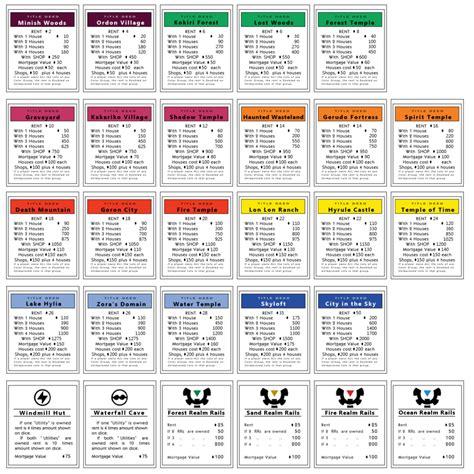 zelda monopoly properties by wrightmat on deviantart