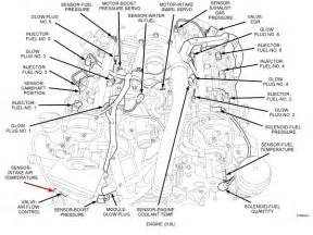 2005 Jeep Liberty Engine Diagram Jeep Liberty Engine Layout Jeep Free Engine Image For