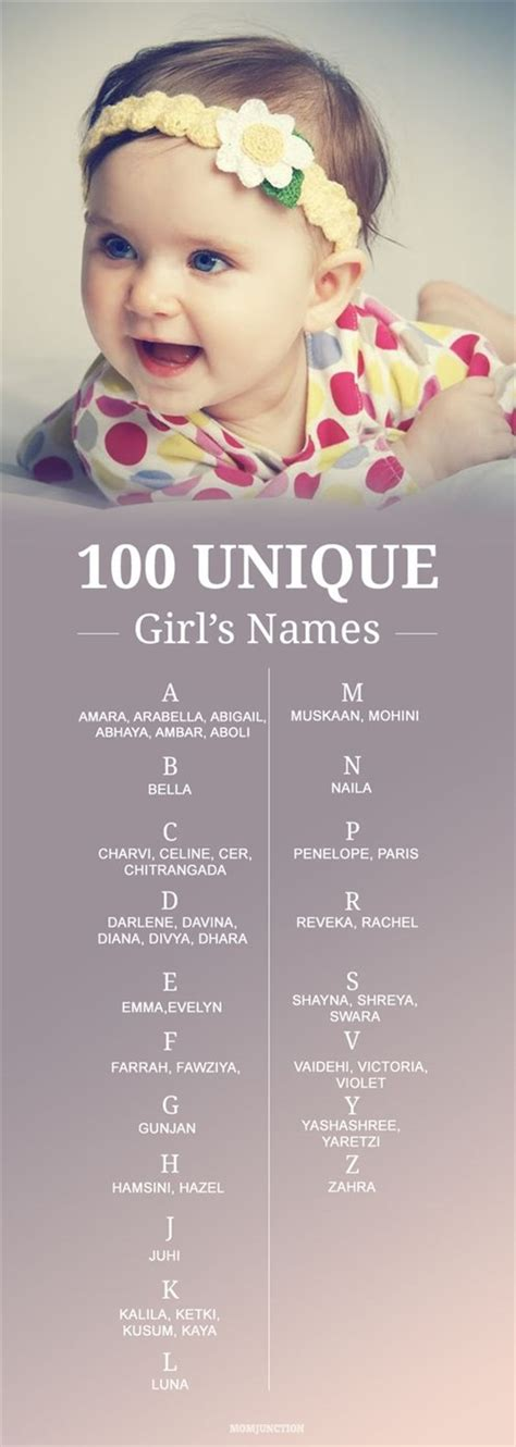 unique means beautiful girl s names canvas factory