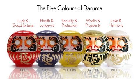 daruma doll tattoo meaning daruma dolls for goal focus trvlingsam