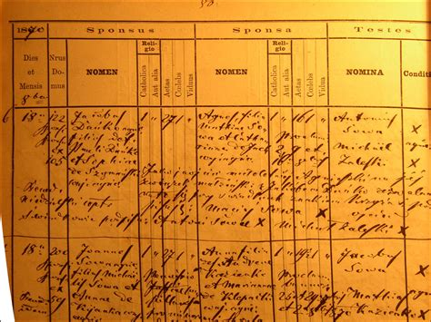 Austrian Marriage Records The Marriage Of Jakub Dańko Agnieszka Sowa Steve S Genealogy