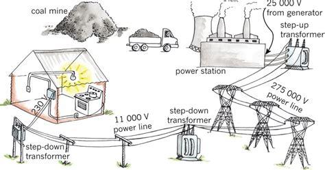 transformer wiring diagram symbols transformer just