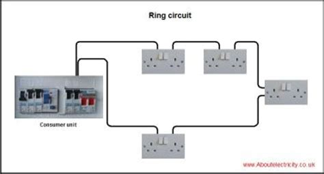 ring circuit wiring aboutelectricity co uk wiring diagrams electrical