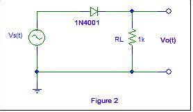 diode function and operation diode bridge waverectifier