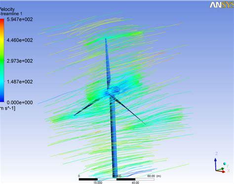 solidworks tutorial wind turbine wind turbine simulation