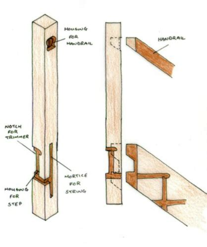 Spindle Banister Stairs Top Construction Studies Q1