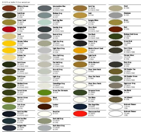 model master paint color chart images