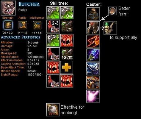 butcher build butcher pudge item build skill build tips dota