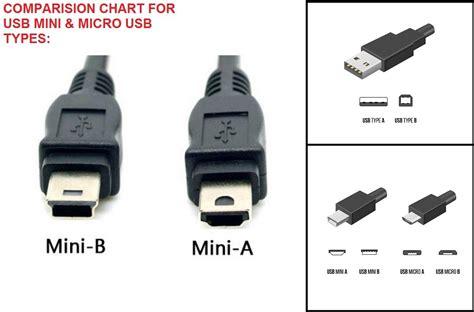 micro usb connector diagram wiring diagram