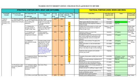 5 year career plan template 5 year career plan template 28 images sle career plan