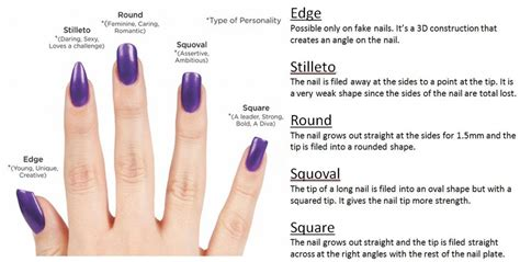 most popular nail length and shape how to create popular nail shapes how to instructions