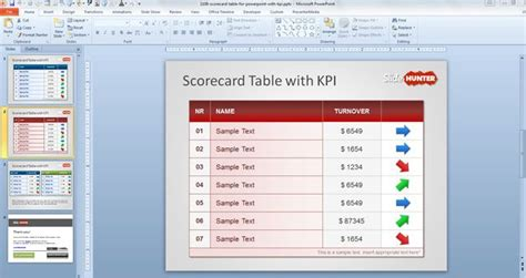 powerpoint templates for kpi key performance indicators ppt templates free kpi