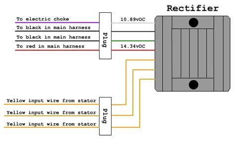 wiring diagram for gy6 scooter engine get free image