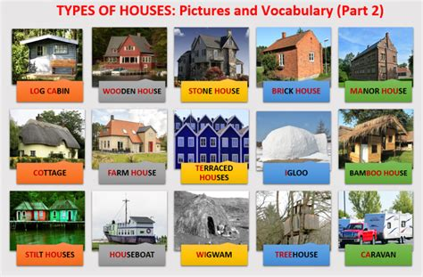 types of houses adjectives for describing african houses learn english