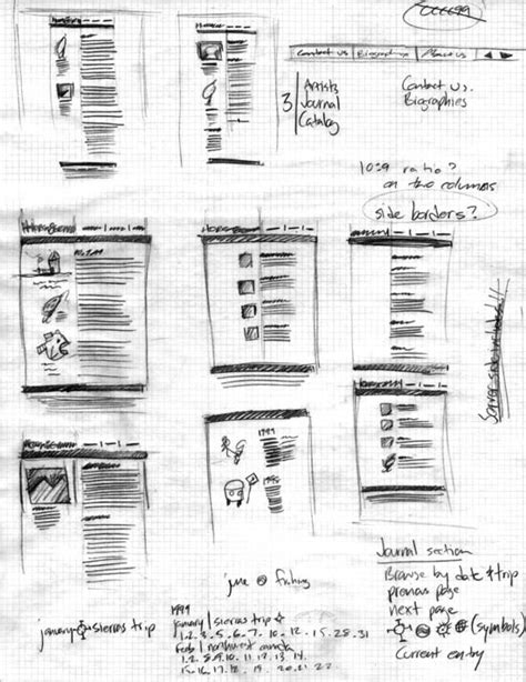 layout web sketch pencil sketch website design web development process