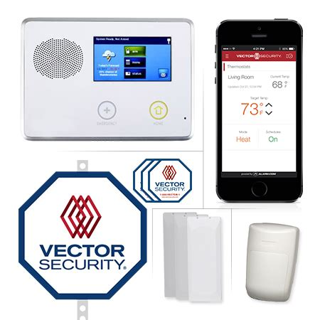 complete home security solutions vector home security