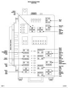 fuse diagram for 2002 chrysler sebring convertible fuse free engine image for user manual