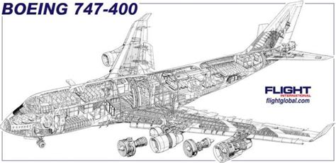 aircraft layout and detail design boeing 747 400 cutaway 3d information graphic