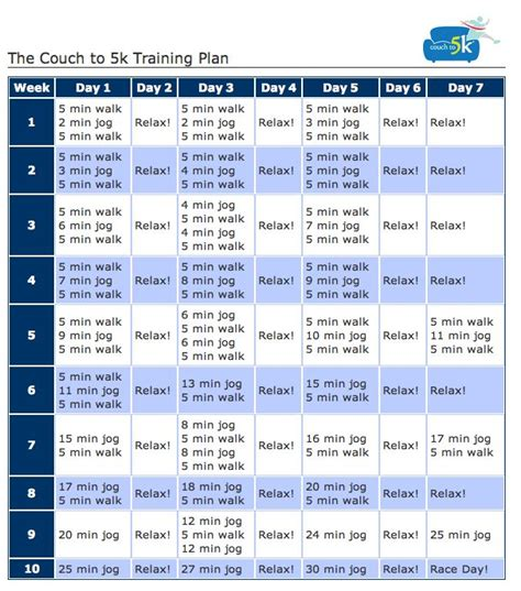 couch to 5k training schedule beginner 1000 images about challenges on pinterest 30 day