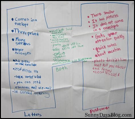 h diagram math h map graphic organizer days in second grade