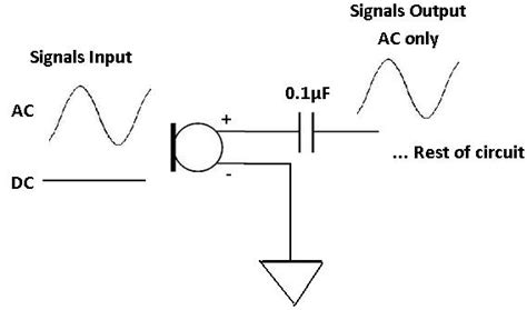 ac signal through capacitor filter capacitor