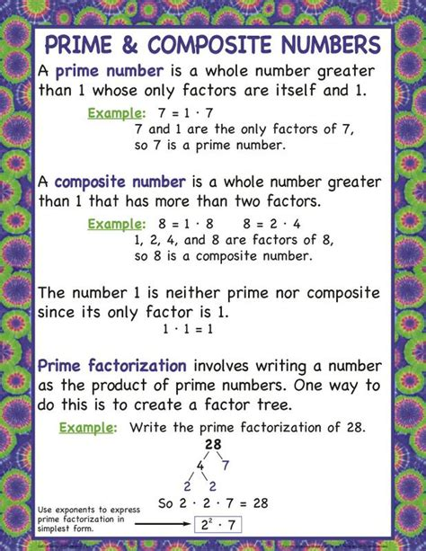 printable prime and composite numbers quiz 5th grade math worksheets prime and composite numbers