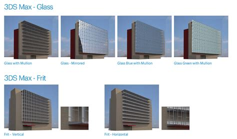 curtain wall spandrel curtain wall and spandrel panel indiscriminatemaking