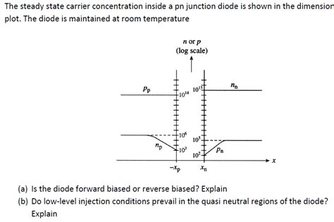 how to test pn junction diode the steady state carrier concentration inside a pn chegg